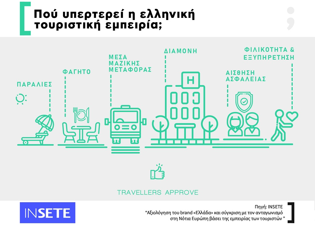 insete_travelsat_infograph_1