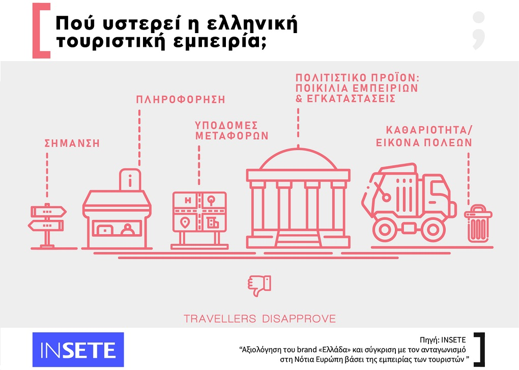 insete_travelsat_infograph_2